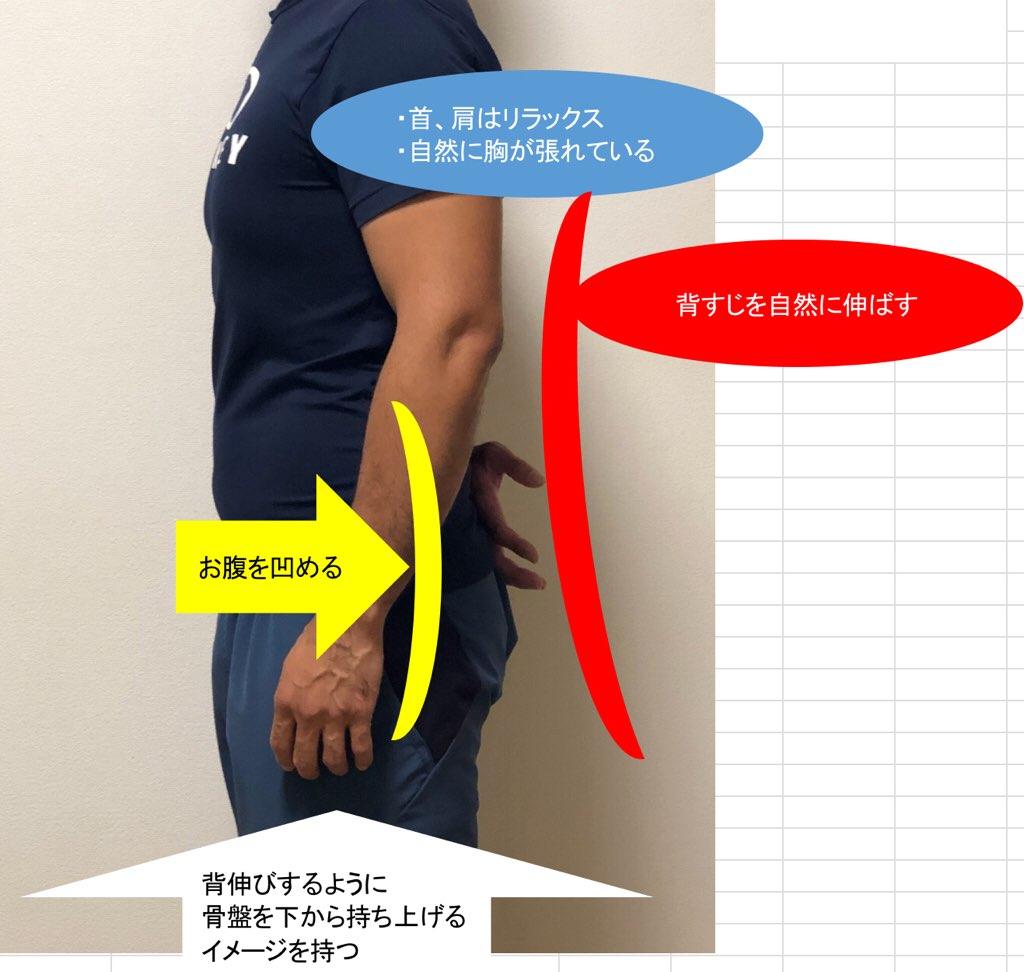 骨盤底筋の意識
