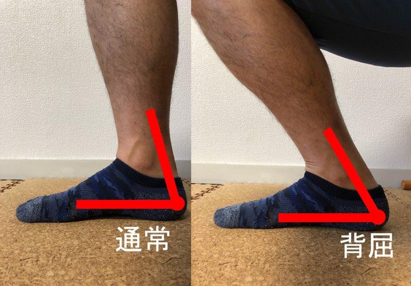 足首の背屈