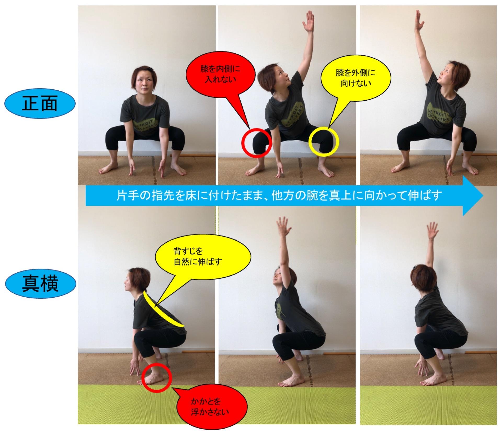 股関節の可動域をアップするエクササイズ