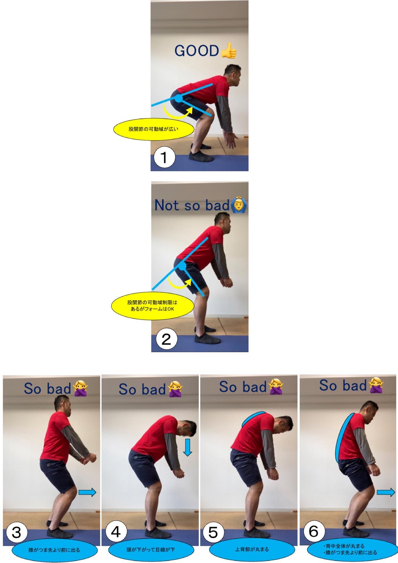 股関節の可動域チェック
