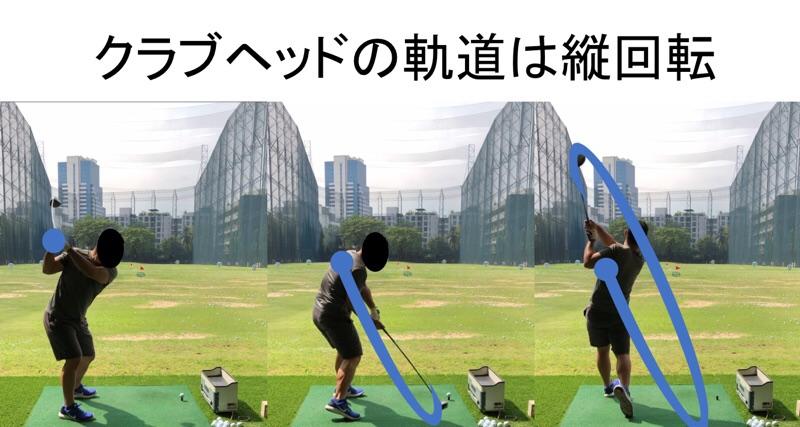 ゴルフ縦回転