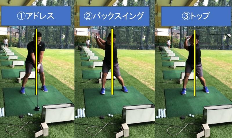 ゴルフスイングと身体の軸